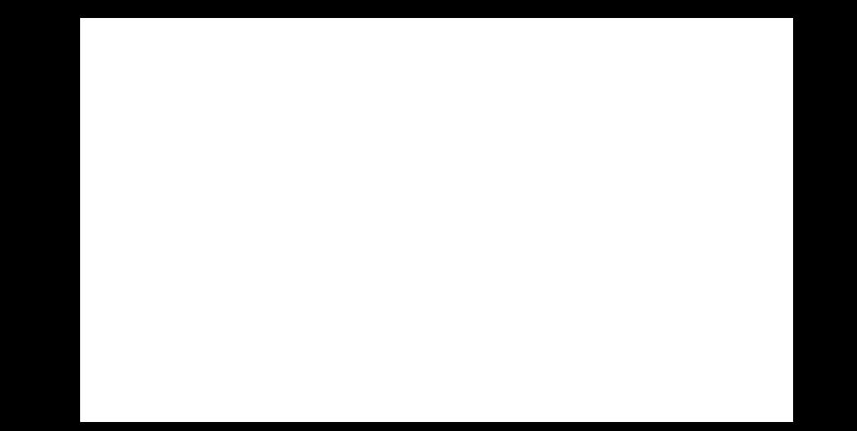 Official Moonrock Shop